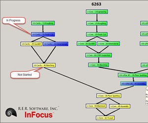 Screenshot of InFocus software from RER Software.