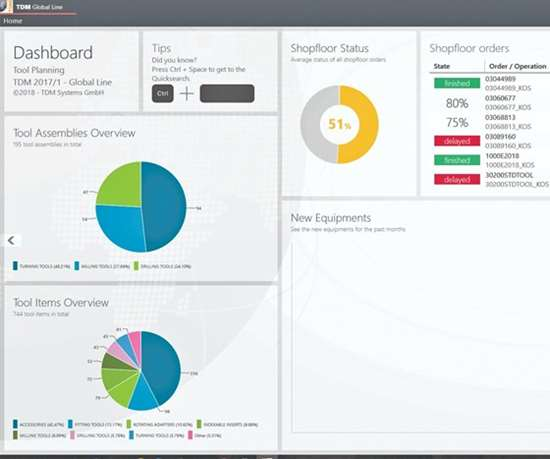 TDM Systems Global Line software screenshot