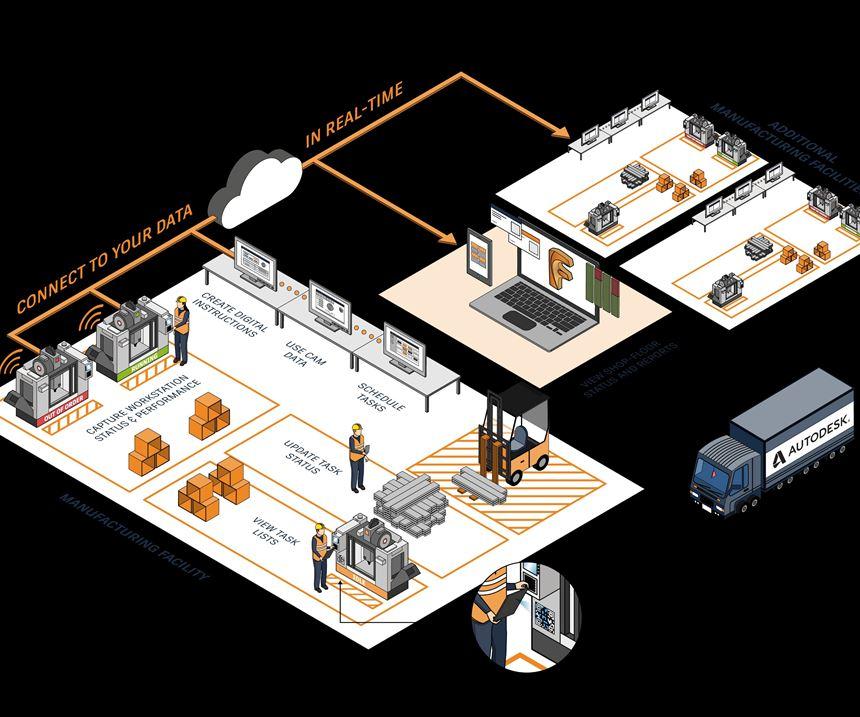 shop floor schematic