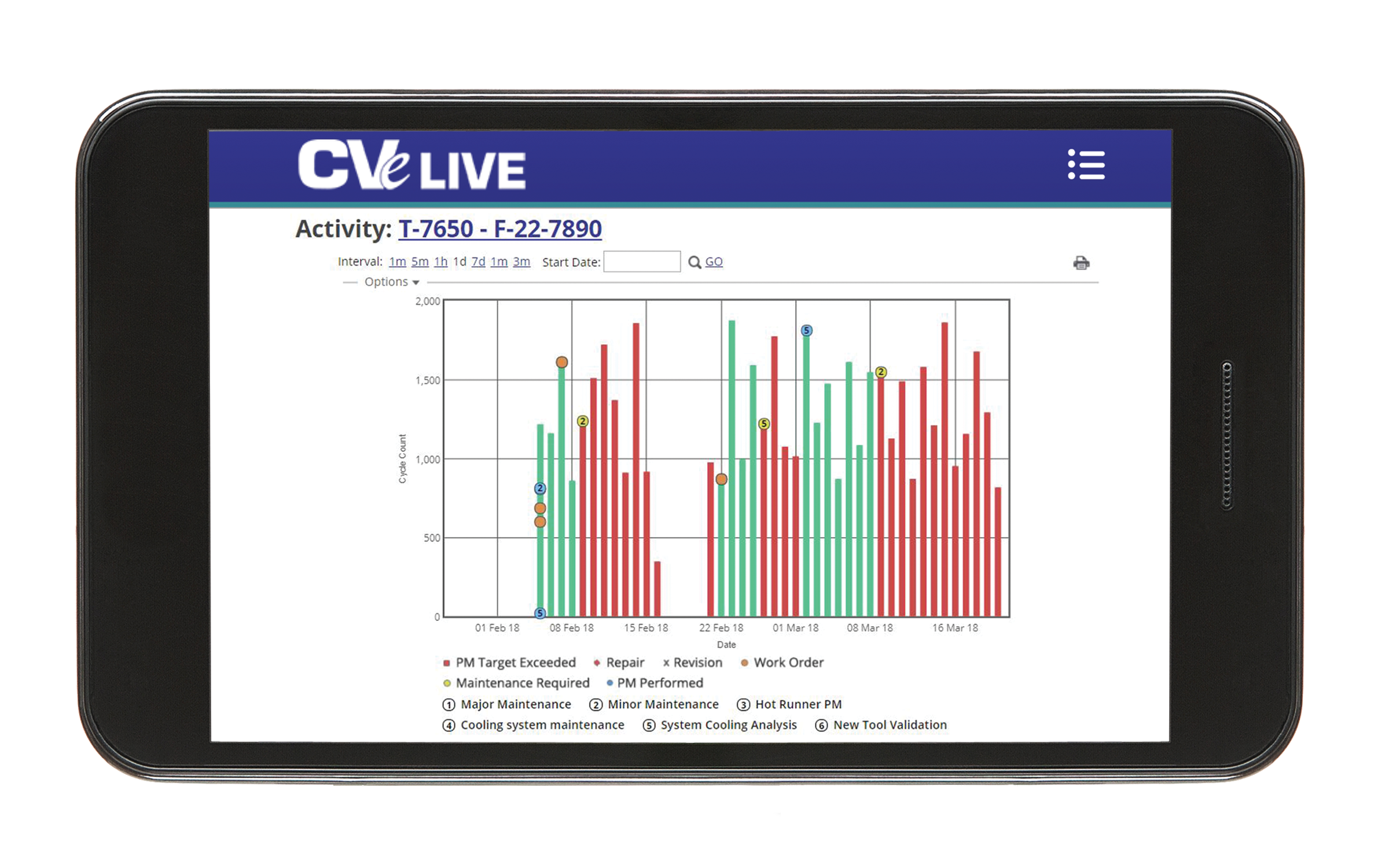 Progressive Components' CVe Live v3 screen shot.
