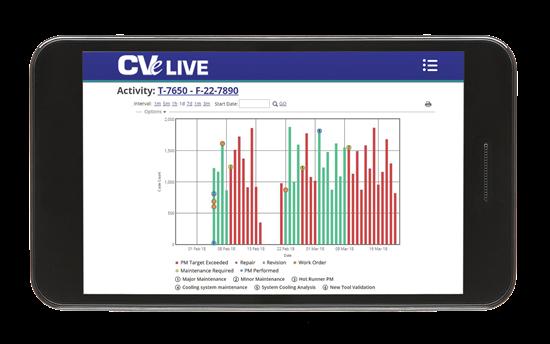 Progressive Components' CVe Live v3 screen shot.