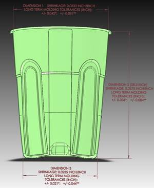 How to Design High-Efficiency Capabilities into an Injection Mold/Molding System