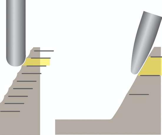 illustration of cutting tools