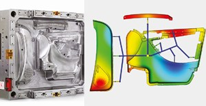 Flexflow technology for automotive door panels from HRSflow.