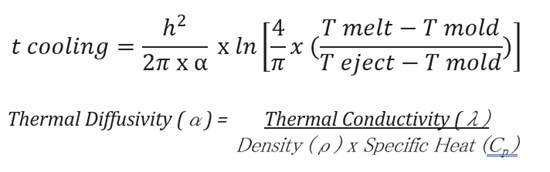The Effect of Pressure and Temperature on Part Quality and Dimensions
