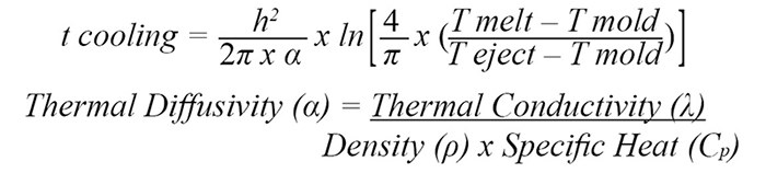 Cooling and Thermal Diffusivity Equations