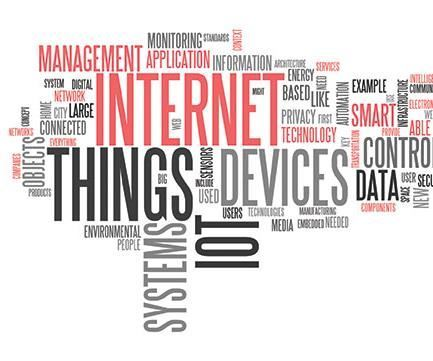 Word cloud about the Internet of Things