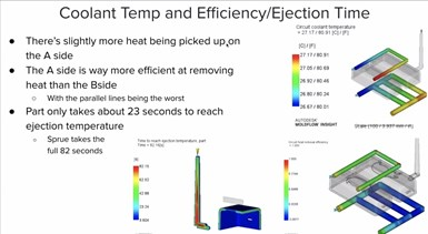 cooling software