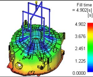 Moldflow Analysis Solves Part Design Concerns