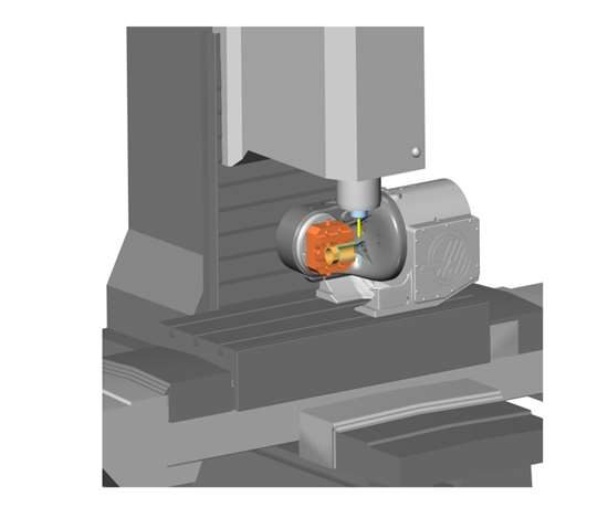 machine simulation