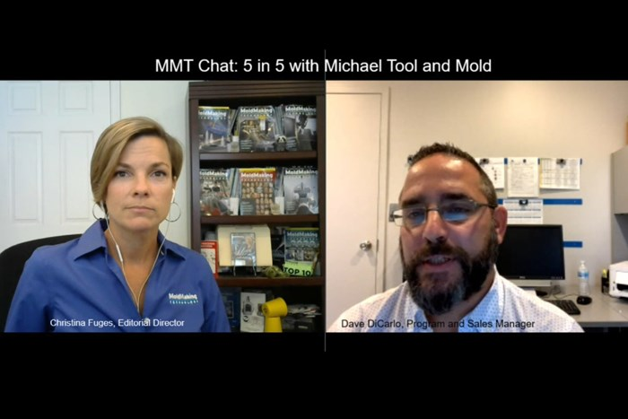 MMT Chats: 5 in 5 with NYX Inc.