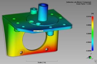 windage simulation