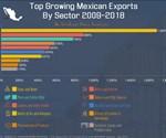 brand/PF-Mex/2019-PF-Mex/sectores.jpg