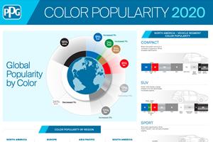 Habrá más tonos azules para autos, según un informe de PPG