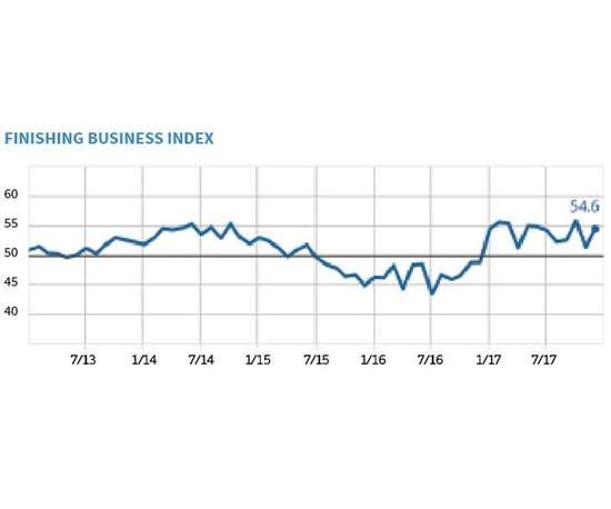 Gardner Business Index: Finishing December 2017