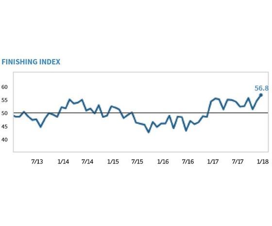 Gardner Business Index: Finishing for January 2018