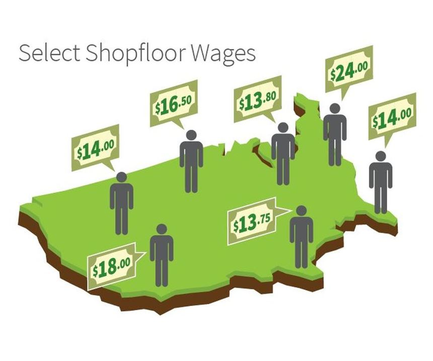 2018 Products Finishing Top Shops shopfloor wages infographic