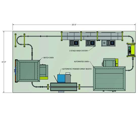 Fostoria/TPI mini powder coating system