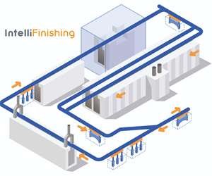 IntelliFinishing Pathfinder base powder coating system