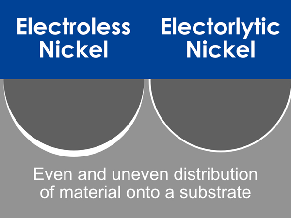 Electrolytic Versus Electroless Nickel Plating image