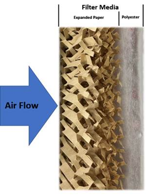 How to Know When to Change Spray Booth Filters