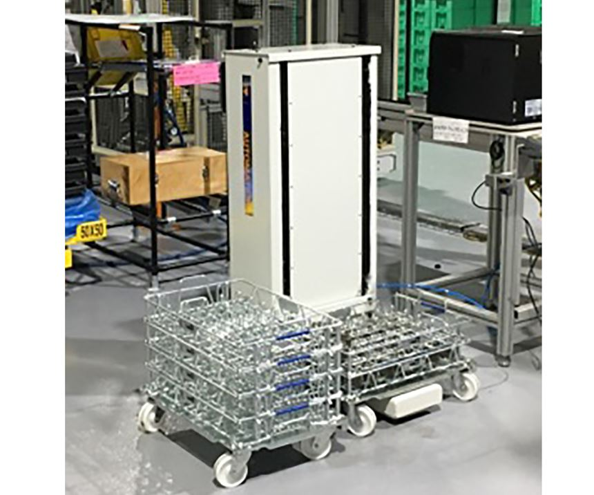 GMTA'sexpanded product line includes baskets, trolleys and lift tables.