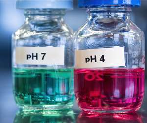 2 jars with PH levels