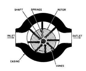 Electric vs. Pneumatic Agitators: What Makes Sense? image