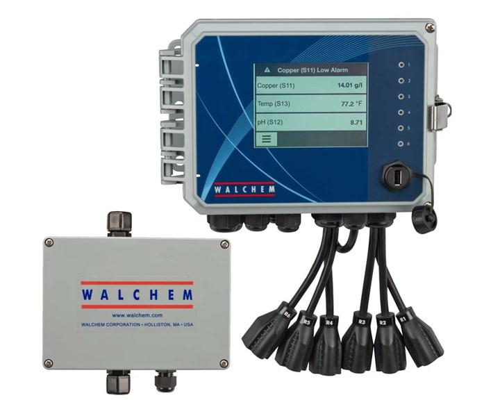 metering