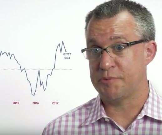 Steve Kline Jr. standing next to Gardner Business Index line chart