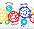 DataXchange E-Learning website