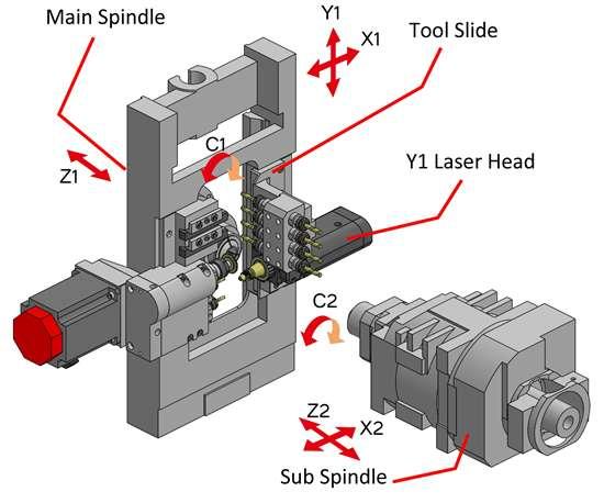 LaserSwiss diagram