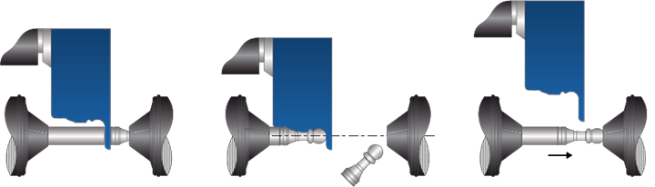 Diagram of the part production process on a Grindstar
