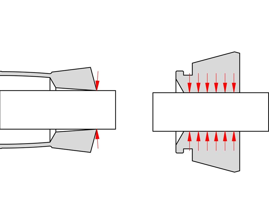 Diagram showing how traditional collets pinch a workpiece at the end and how Quick-Grip collets provide parallel gripping