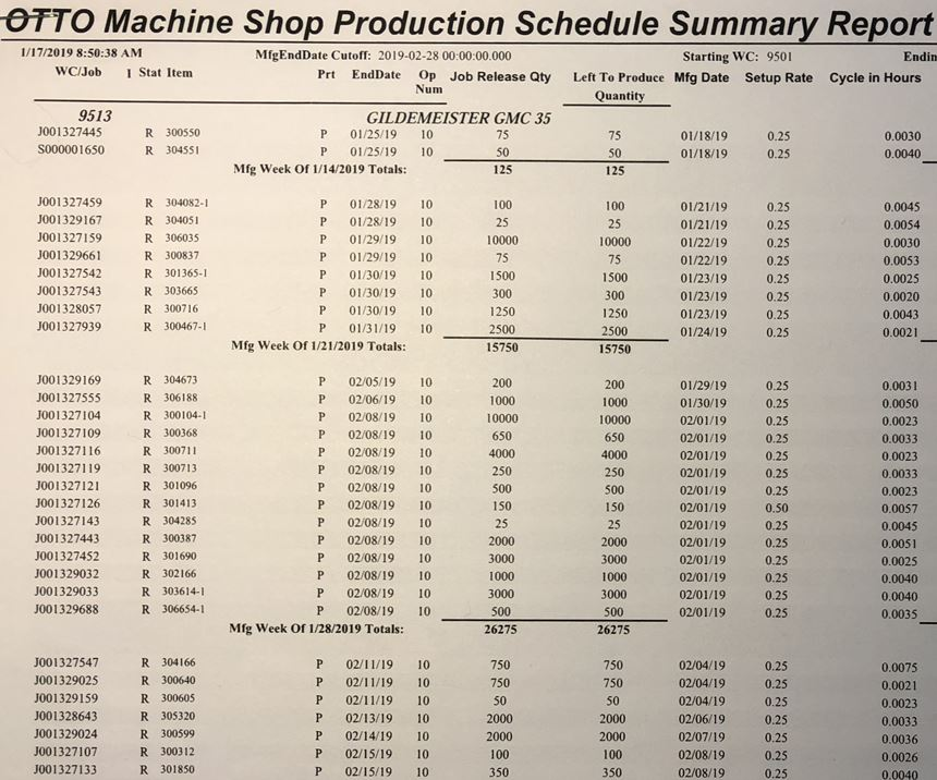 Otto Production Schedule