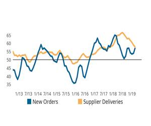 Machining Index Surprises with Strong First Quarter Expansion