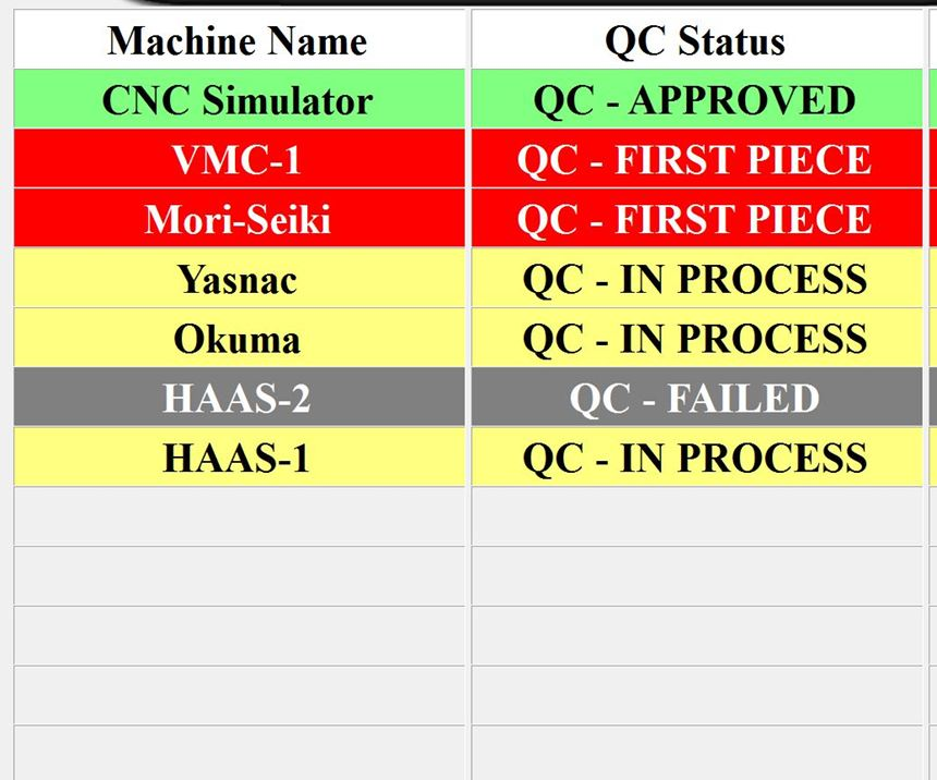 status dashboard example