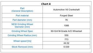 Vitrium Grinding Wheel