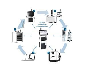 Haimer's DAC system