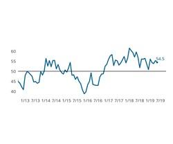 precision machining index chart