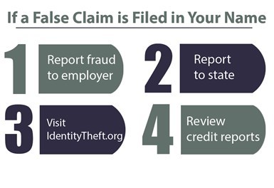 Steps to take for false unemployment claims.