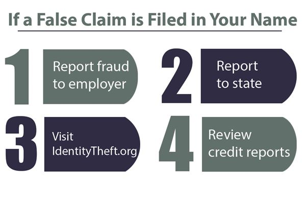 Beware of False Unemployment Claims Filed with Your Information image