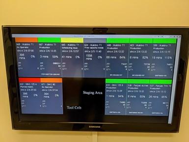 Machine monitoring screen