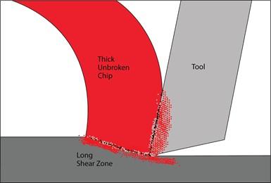 high pressure coolant diagram