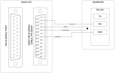 serial connection schematic