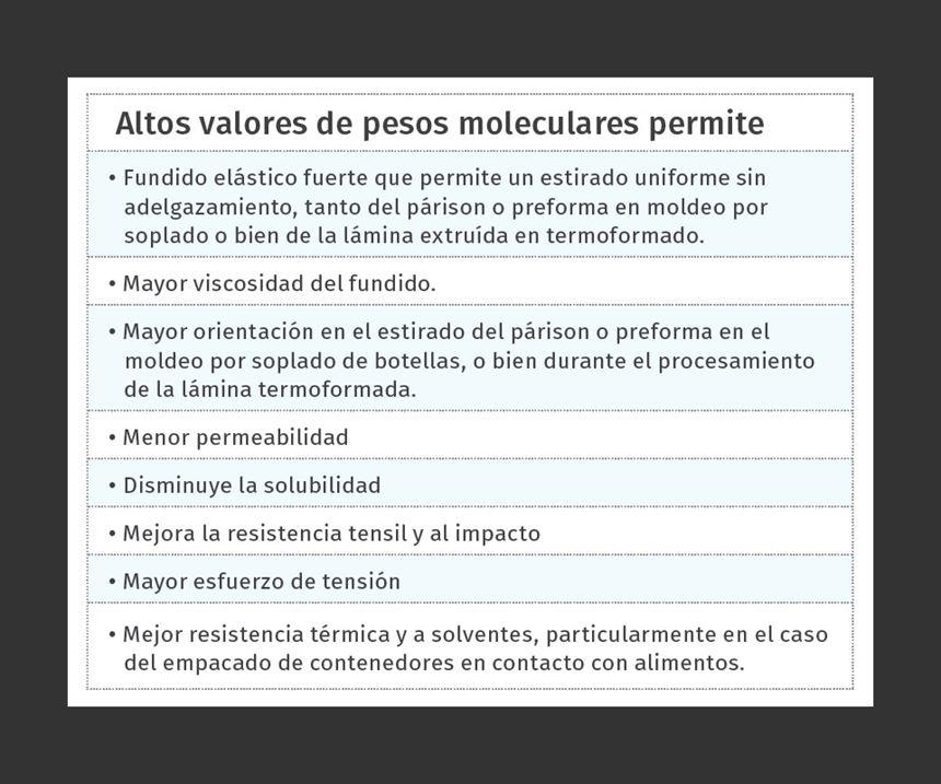 Altos valores de pesos moleculares