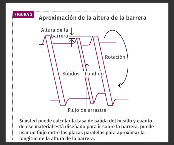 Cómo dimensionar la altura de la barrera