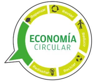 Foro sobre economía circular de ANIPAC