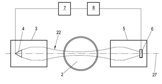Figura 7: Trayectoria óptica.