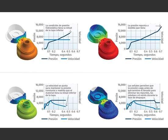 Moldeo convencional vs. moldeo con iMFLUX